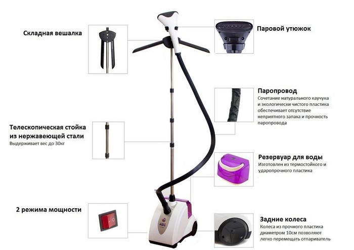 устройство напольного отпаривателя для одежды